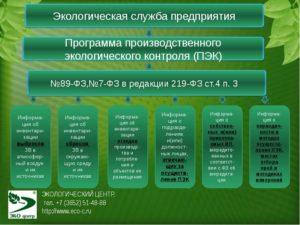 Функции эколога производственного предприятия