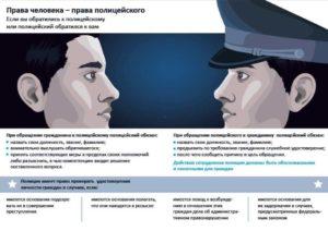Как должен вести себясотрудник полиции когда к нему обращается гражданин