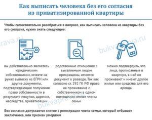 Закон о выписке из квартиры без согласия 2019