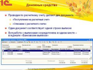Списание денежных средств с расчетных счетов организации оформляется