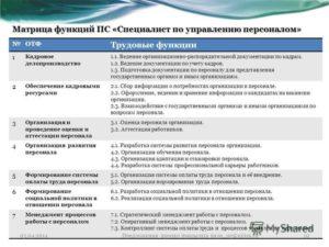 Функционал специалиста по организационному развитию и компенсациям