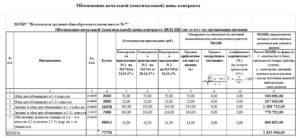 Расчет начальной максимальной цены договора