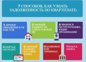 Как узнать долг по коммунальным платежам адресу через интернет