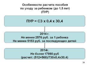 Расчет пособия по уходу за ребенком до 1 5 лет калькулятор