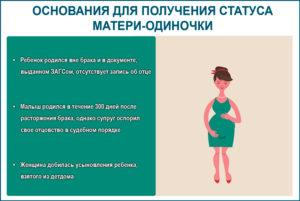 Как получить статус матери одиночки в 2019 году