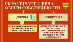 Оформление квартиры в совместную собственность супргов или долевую