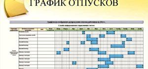 Создать в экселе сводный график отпусков сотрудников