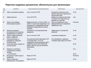 Перечень документов необходимых для кадрового учета