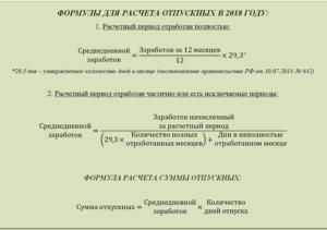 Расчет коэффициента отпускных при неполном отработанном месяце январь