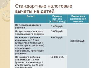 1400 стандартные вычеты предоставляются до какой суммы дохода в 2019году