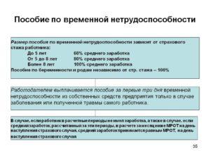 Обложение подоходным налогом пособий по временной нетрудоспособности