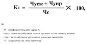 Текучесть кадров формула