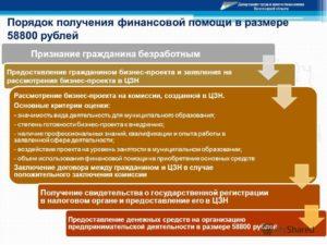 Регистрация ип через цнтр занятости студенту