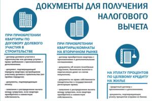 Где подать документы на возврат налога с покупки квартиры в ипотеку