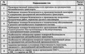 Образец программы дублирования оперативно ремонтного персонала