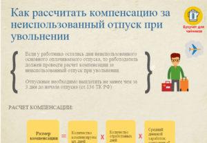 Совокупный доход работника за 4 месяца 30000сколько будет компенсация отпуска