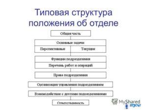 Положение об отделе по работе с персоналом