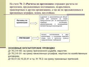 Отражение претензии в бухгалтерском учете проводки