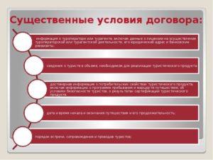Существенные условия договора безвозмездного оказания услуг