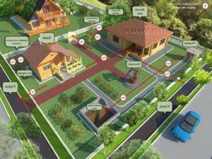 Максимальные размеры садового участка