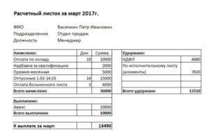 Расчетные листки по зарплате с сальдо образец скачать