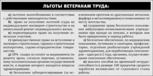 Льготы ветеранам труда в ивановской области