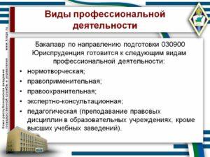 Перспективные направления деятельности юриста в россии