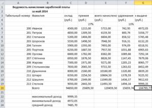 Как правильно начислить заработную плату по окладу с учетом мрот