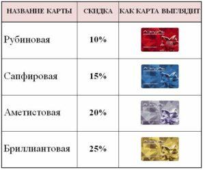Бриллиантовая карта летуаль сколько процентов скидка