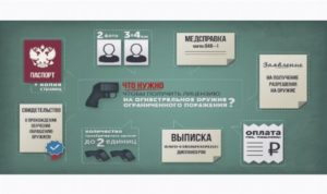 Документы необходимые для получения разрешения на оружие сайт мвд