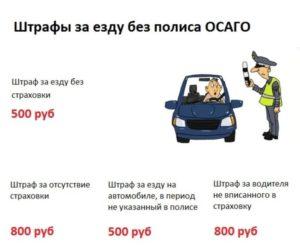 Что будет водителю если у него нет страховки и техосмотра