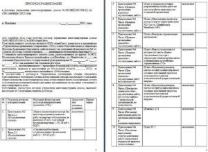 Как составить протокол разногласий к регламенту взаимодействия