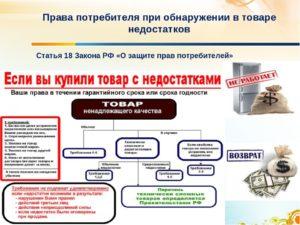В какой срок продавец обязан вернуть деньги покупателю если договор не выполнен