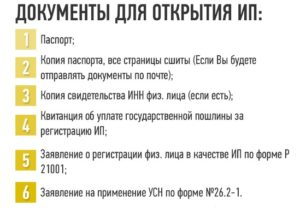 Какие документы необходимы для открытия ип беларусу в москве в ифнс 46