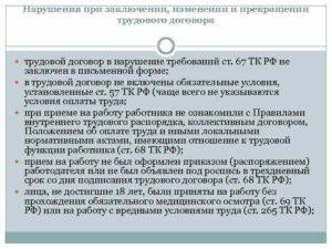Момент заключения трудового договора и момент его оформления