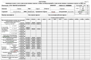 Заполнени карточки индивидуальных сведений начисления страховых взносов в