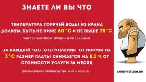 Температура горячей воды по снипам