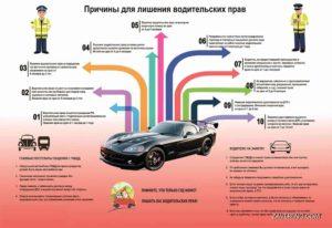 Сократить срок лишения водительских прав