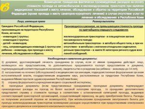 Документы на авиабилеты для пенсионеров инвалидов 2 группы