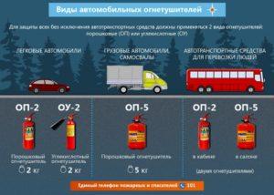 Количество автомобильных огнетушителей для автобусов