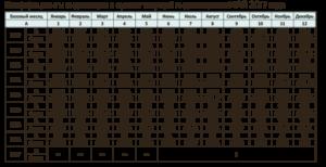 Индексация заработной платы коэффициенты