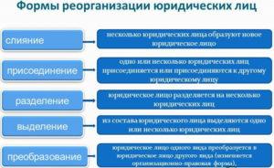 Передача имущества при реорганизации слияние или присоединение пошаговая инструкция