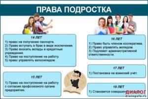 Какие права есть у подростка в 14 лет