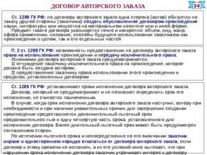 Договор на передачу авторских прав на воспроизведение музыки
