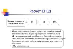 Оказание фото услуг порядок расчета налога енвд