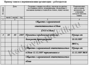 Нумерация записи о переименовании организации