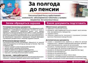 Документы для подачи на пенсию по возрасту