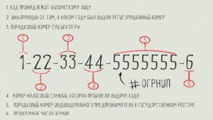 Расшифровка номера огрн по значению цифр