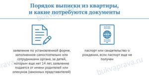 Выписка из квартиры при продаже квартиры собственником документы