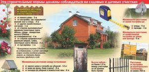 Можно ли строить дом на снт земле